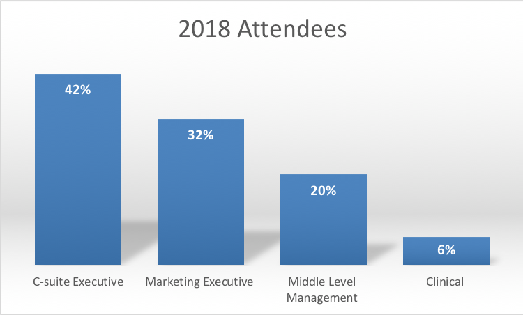 2018 attendees