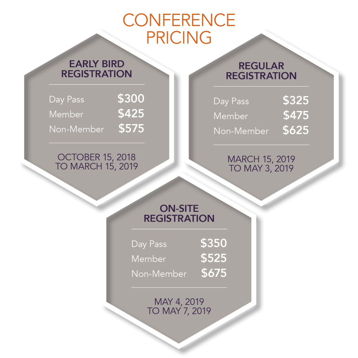 NAATP conference pricing