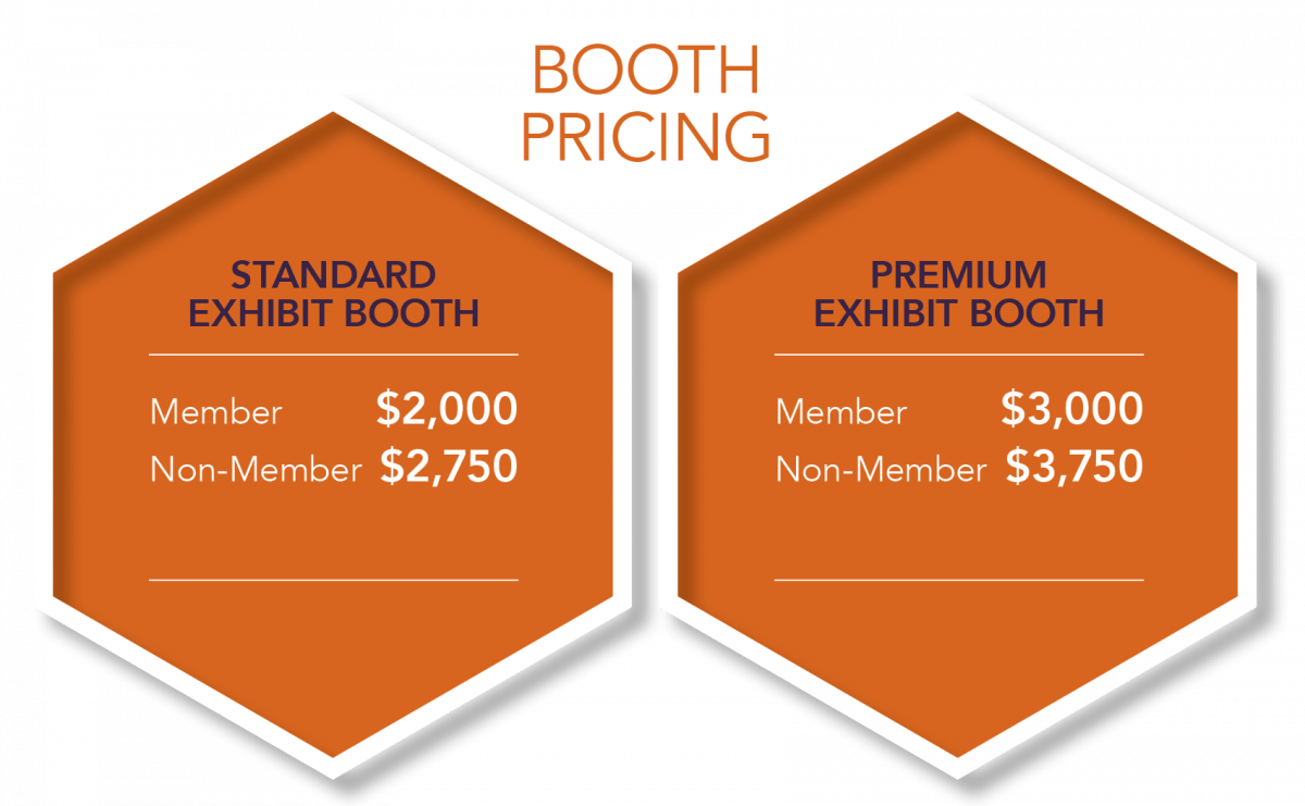 NAATP booth pricing